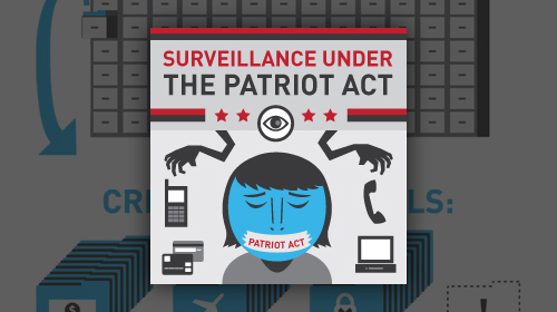 The Patriot Act, 10 Years Later  | American Civil Liberties Union