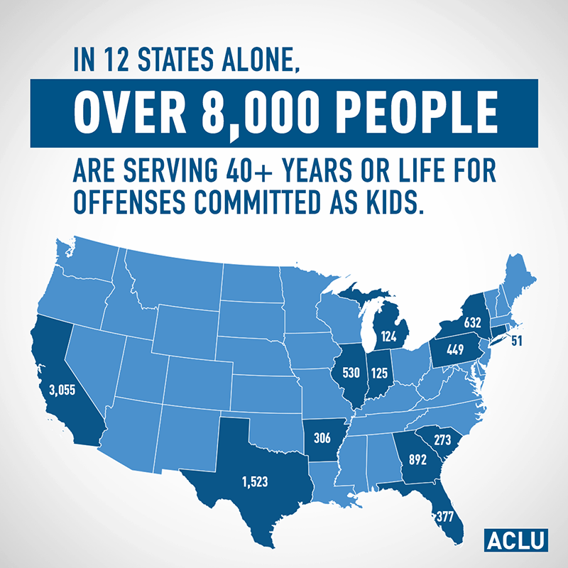 In 12 states alone, over 8,000 people are serving life or de facto life for offenses committed as kids.