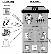 ACLU Analysis and Re mendations Justice Department OIG Report