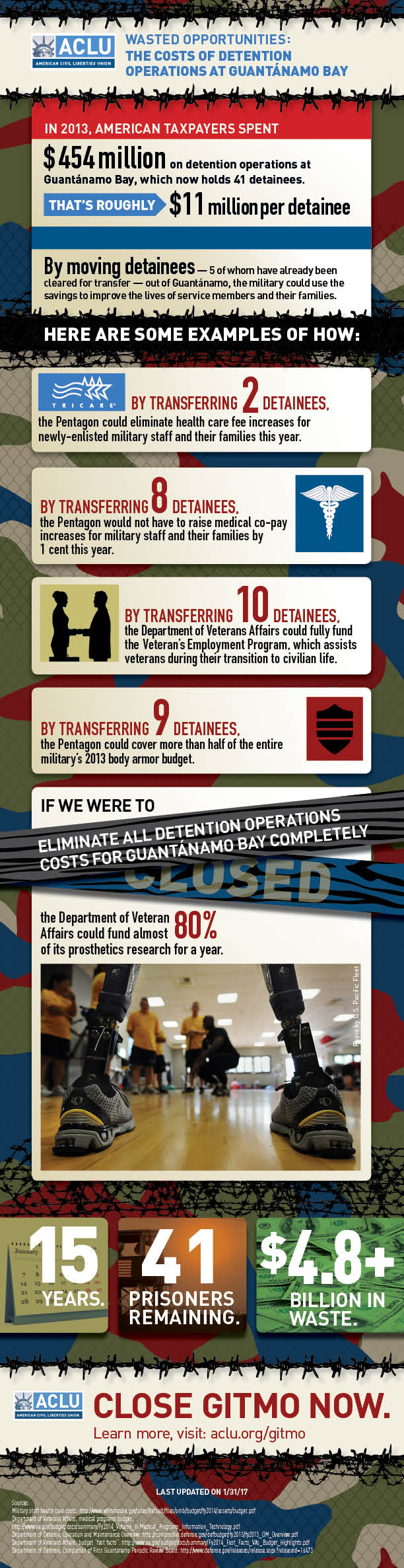 Wasted Opportunities: The Cost of Detention Operations at Guantánamo Bay