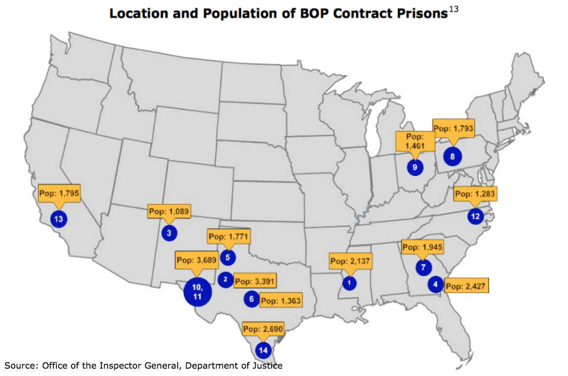 private prisons and interest groups Private prison companies also pitch their services as short-term solutions to overcrowding, but too often public officials become dependent on the private space and delay addressing the root.