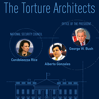 is torture ever ok Today's leading thinkers explore the most incendiary human rights issue of our time no one shall be subjected to torture or to cruel, inhuman or degrading treatment.