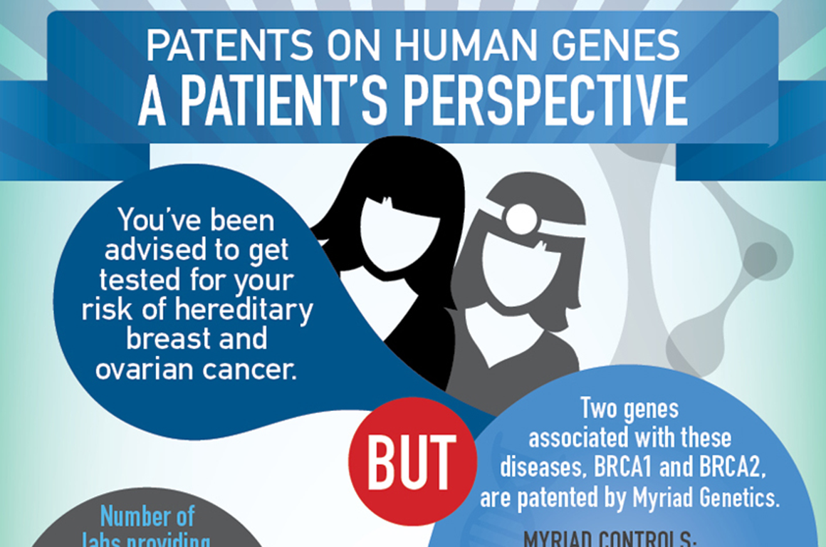 Patents on Human Genes: A Patient's Perspective [Infographic]