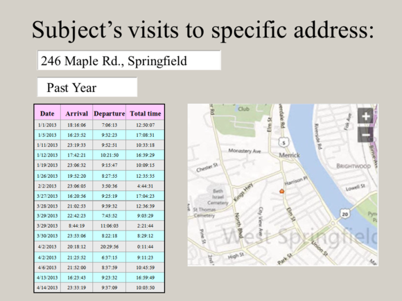 "Meet Jack Slide: ""Subject's visits to specific address"""