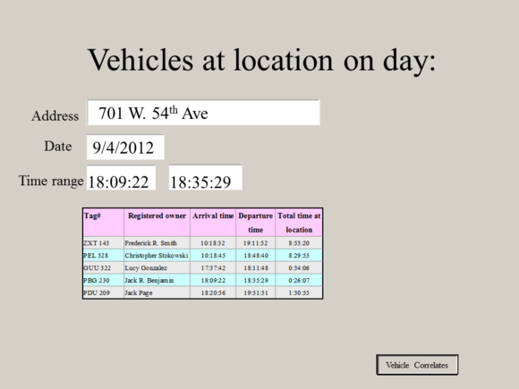"Meet Jack Slide: ""Vehicles at location on day"""
