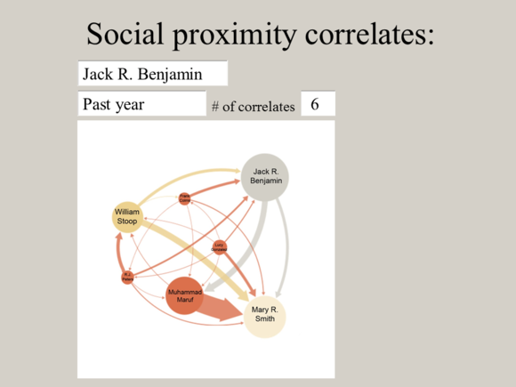 "Meet Jack Slide: ""Social proximity correlates"""