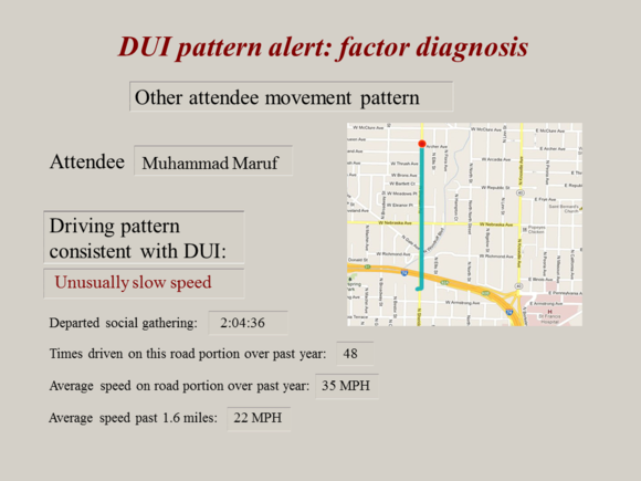 "Meet Jack Slide: ""DUI pattern alert: factor diagnosis"""