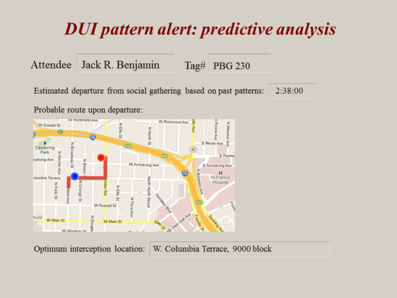 "Meet Jack Slide: ""DUI pattern alert: predictive analysis"""