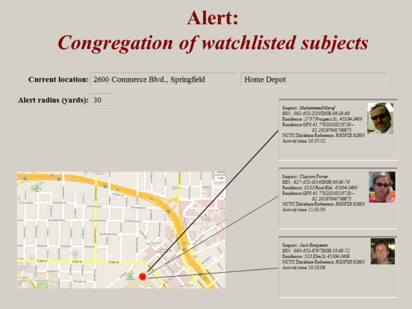 "Meet Jack Slide: ""Alert: Congregation of watchlisted subjects"""