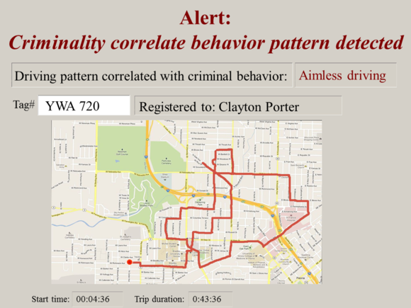 "Meet Jack Slide: ""Alert: Criminality correlate behavior pattern detected"""