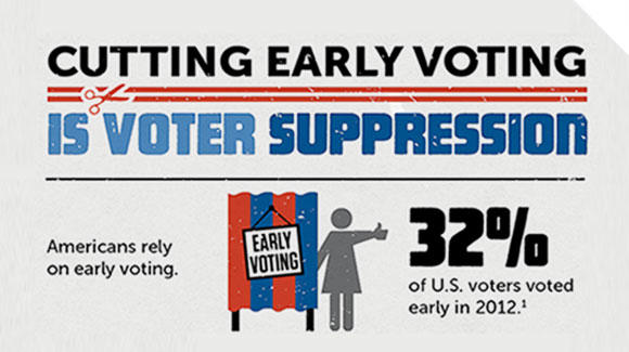 Cutting Early Voting is Voter Suppression