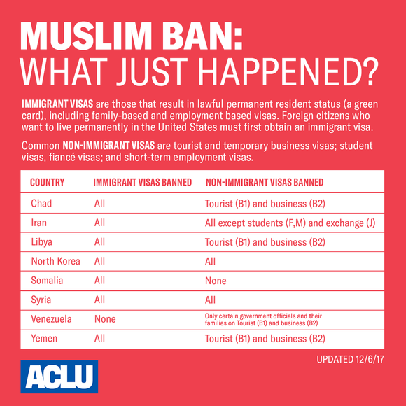 Muslim Ban What Happened