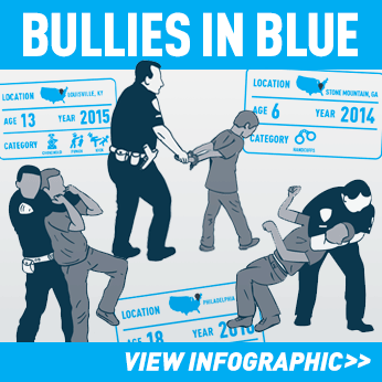 Bullies In Blue: View Infographic