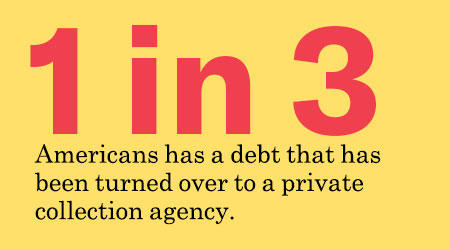 1 in 3 Americans has a debt that has been turned over to a private collection agency.