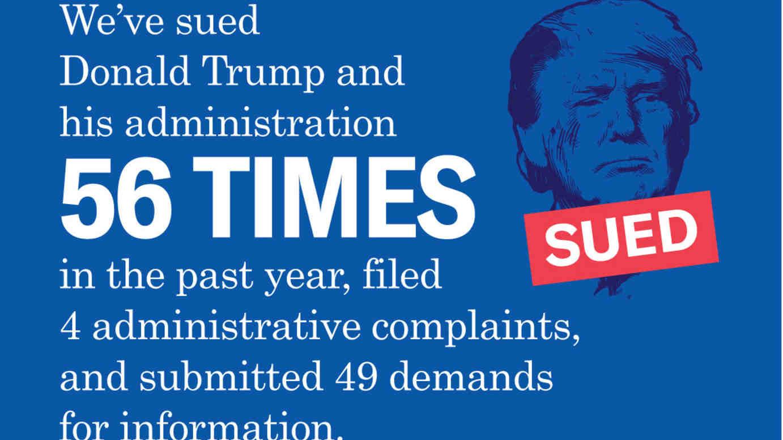 Trump Actions